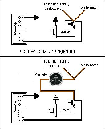 slight charge, or conversely an overcharging fault could gradually be  raising voltage higher and higher but still not be showing an excessive  current