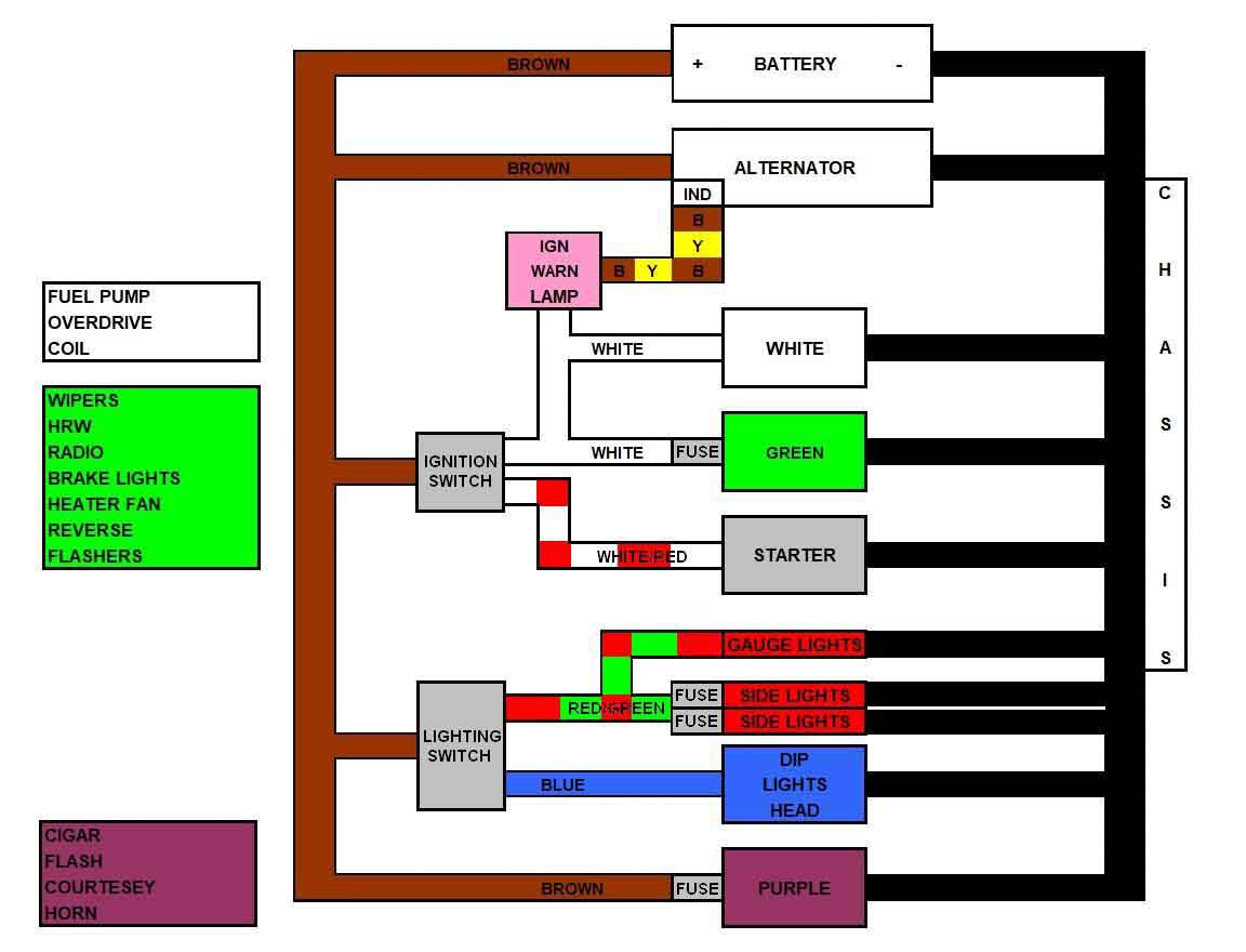Bmw 2 Series Electrical System Diagram