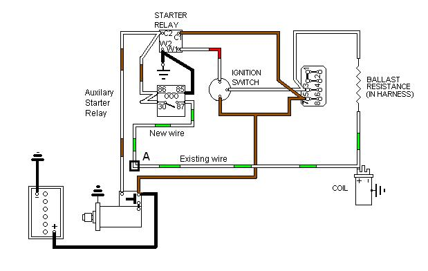 Wiring Diagram Also Mgb Starter Solenoid Wiring Wiring ... on