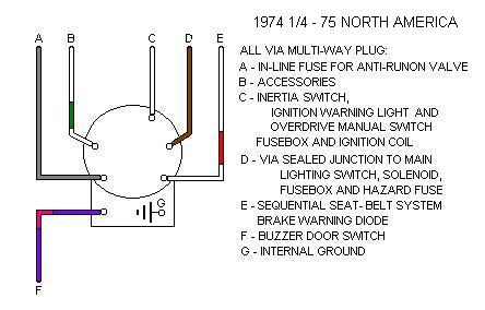 3 Position Ignition Switch Wiring Diagram from www.mgb-stuff.org.uk