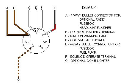 [SCHEMATICS_48EU]  Ignition Switch Connections | Ignition Switch Schematic |  | MGB Stuff