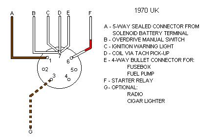 Ignition Switch Connections on cdi ignition wiring diagram, murray ignition switch diagram, simple auto wiring diagram, club car ignition switch diagram, ignition system wiring diagram, evinrude 28 spl ignition wiring diagram, gm tachometer wiring diagram, garden tractor ignition switch diagram, ford steering column wiring diagram, saab 900 ignition wiring diagram, 12 volt solenoid wiring diagram, distributor wiring diagram, starter wiring diagram, universal ignition switch installation, universal motorcycle ignition switch, ignition coil wiring diagram, 1-wire alternator wiring diagram, chopper wiring diagram, 1990 f250 truck wiring diagram,