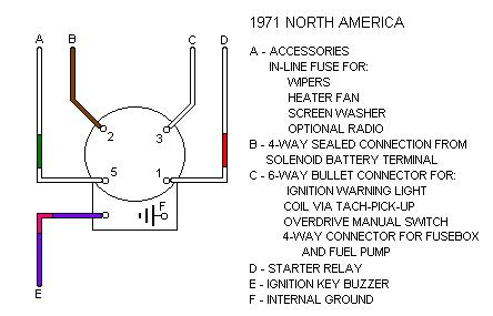 Harley 5 Pole Ignition Switch Wiring Diagram from www.mgb-stuff.org.uk