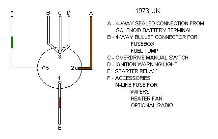3 Way Universal Ignition Switch Diagram - wiring diagram on ...  Wire Universal Ignition Switch Wiring Diagram on