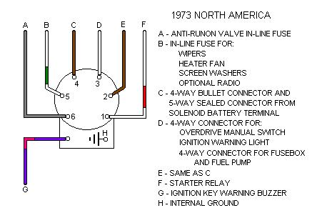 4 pole ignition switch wiring diagram ford 4 0 ignition switch wiring diagram