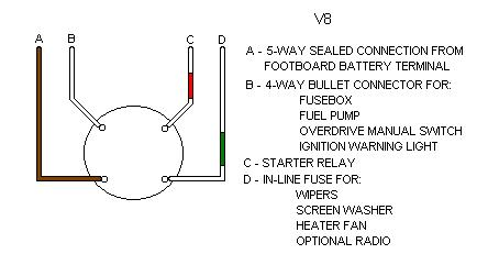 4 pole ignition switch wiring owner manual \u0026 wiring diagram