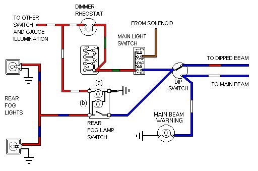 Rear Fog Lamp Wiring Diagram - AAMIDIS.blogspot.com | Volvo Fog Lights Wiring Diagram |  | Ford Ranger Xlt Wiring Diagram - blogger