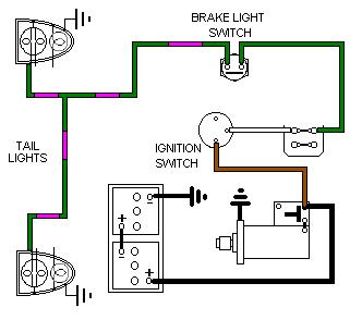 simple tail light wiring wiring diagram data oreo Wiring LED Lights in Series wiring diagram for stop lights wiring diagram detailed 12v dc wiring brake lights ford tail light