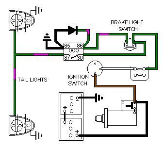 brake lightsFor Mgb Wiring Diagram Brakelights #9