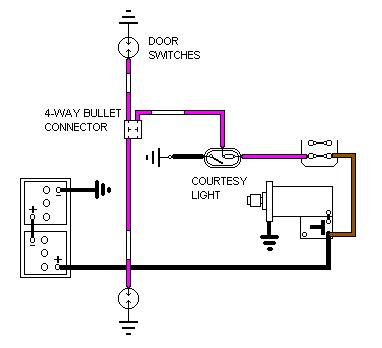 [DIAGRAM_3ER]  Interior Lights | Indoor Lights Wiring Diagram |  | MGB Stuff