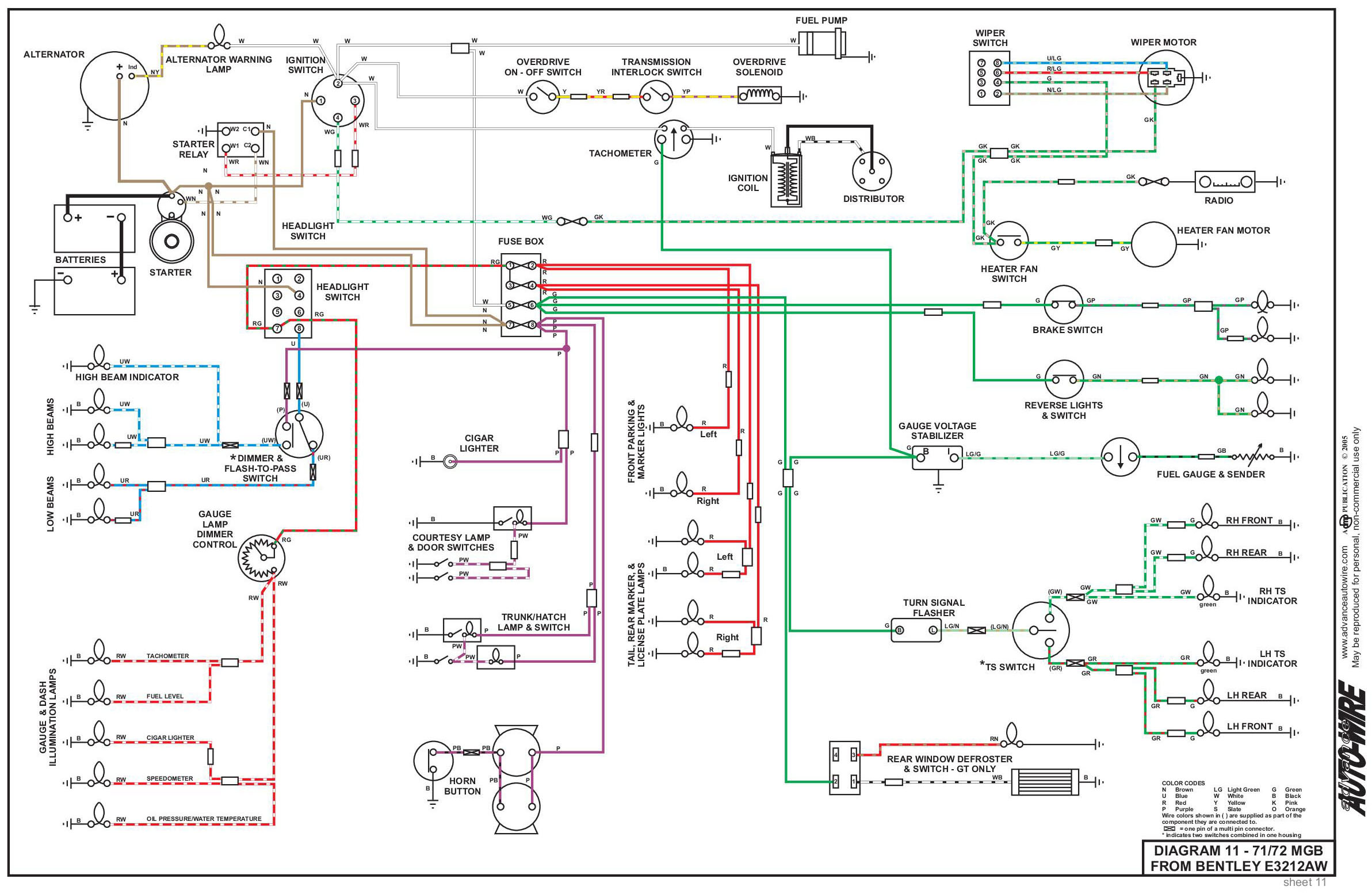 71 mgb diagram schematics online electronic ignition coil wiring diagram flamethrower coil wiring (are my