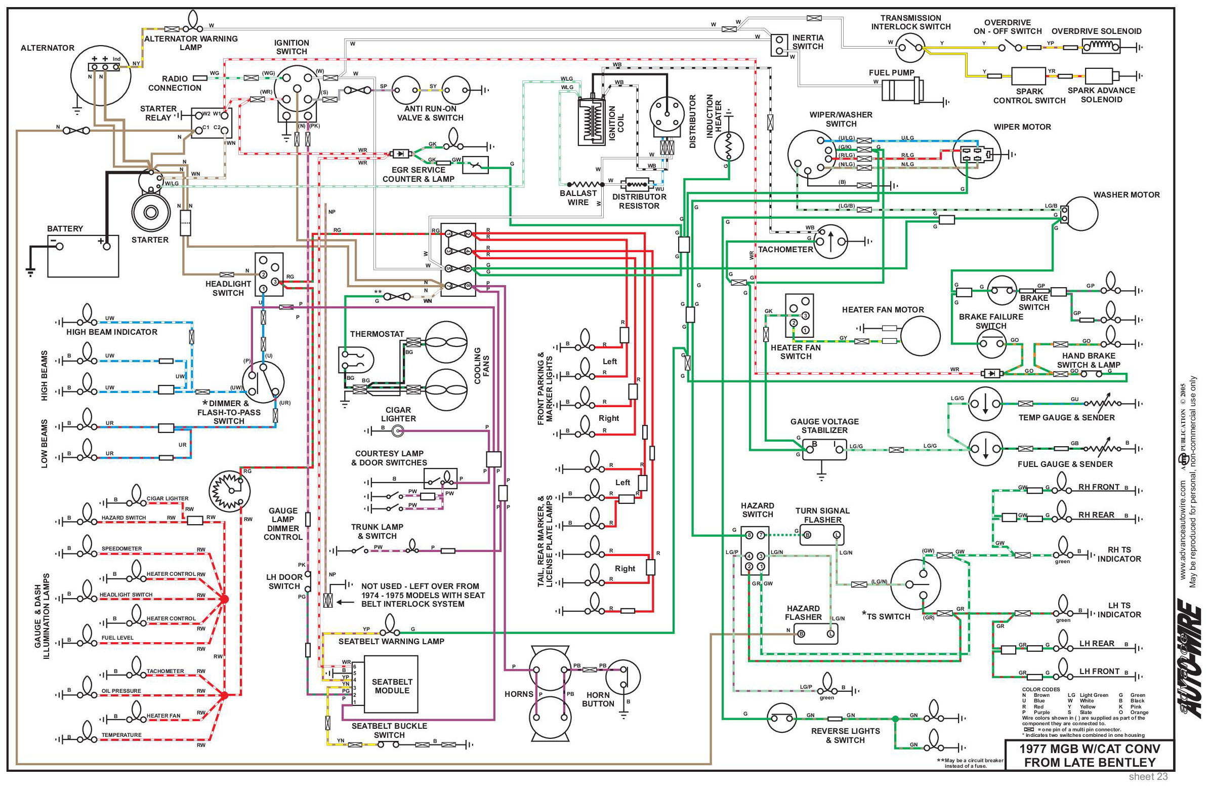 Electrical System Besides Turn Signal Wiring Diagram On Home Lighting Circuit 1977 Mgb W Cat
