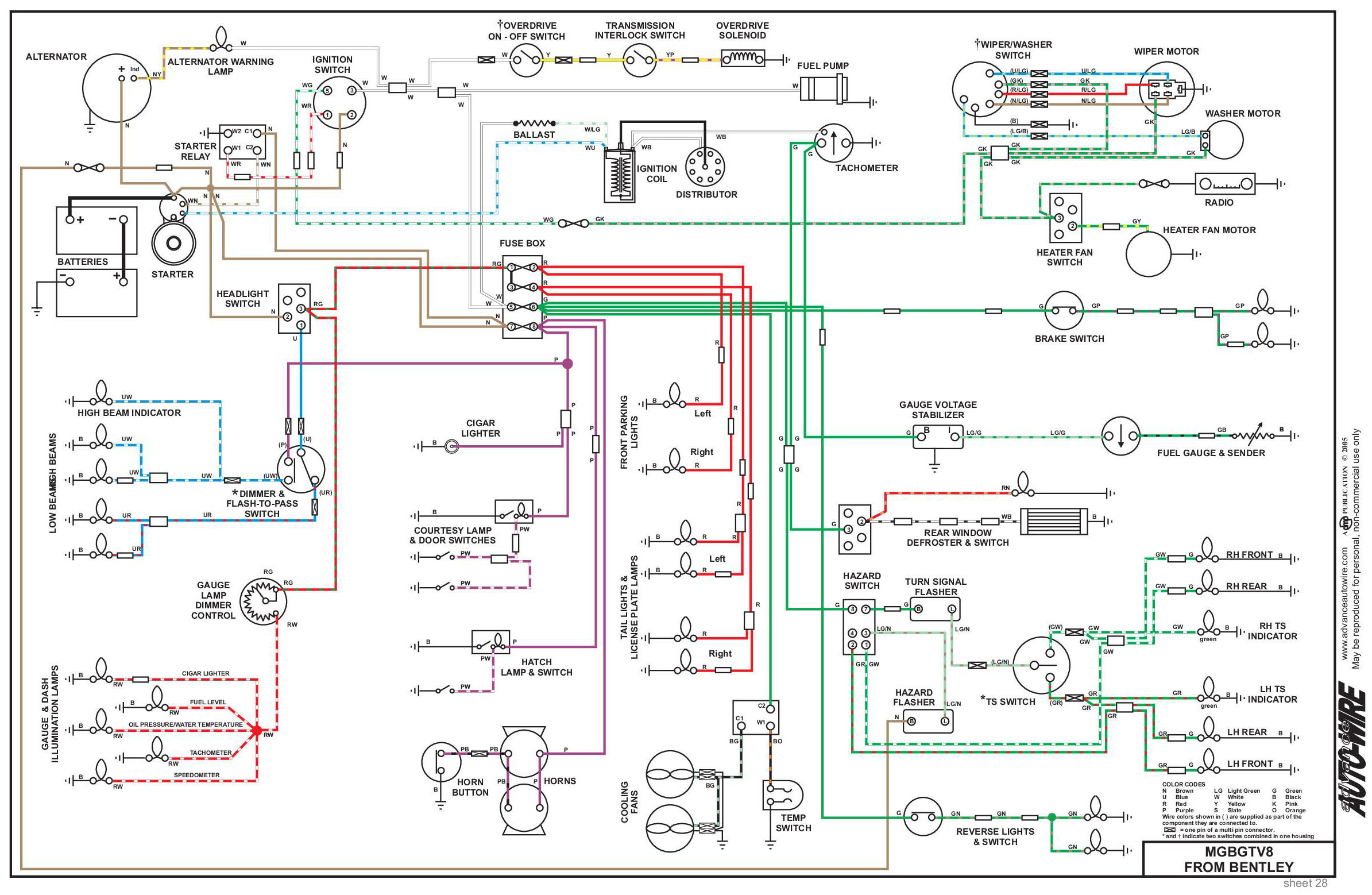 Electrical System 68 Camaro Wiring Harness Diagram 67 Wire Mgbgtv8 28 Uk