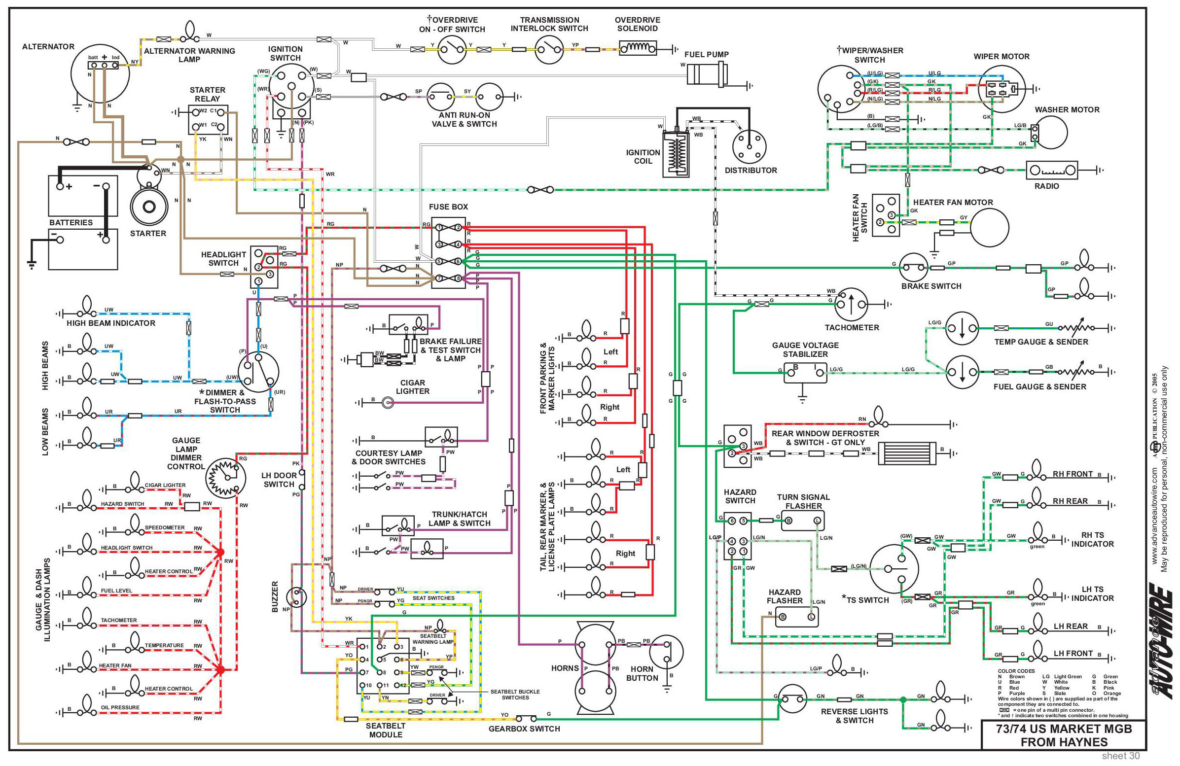 Electrical System Besides Turn Signal Wiring Diagram On Home Lighting Circuit 73 74 Us Market Mgb