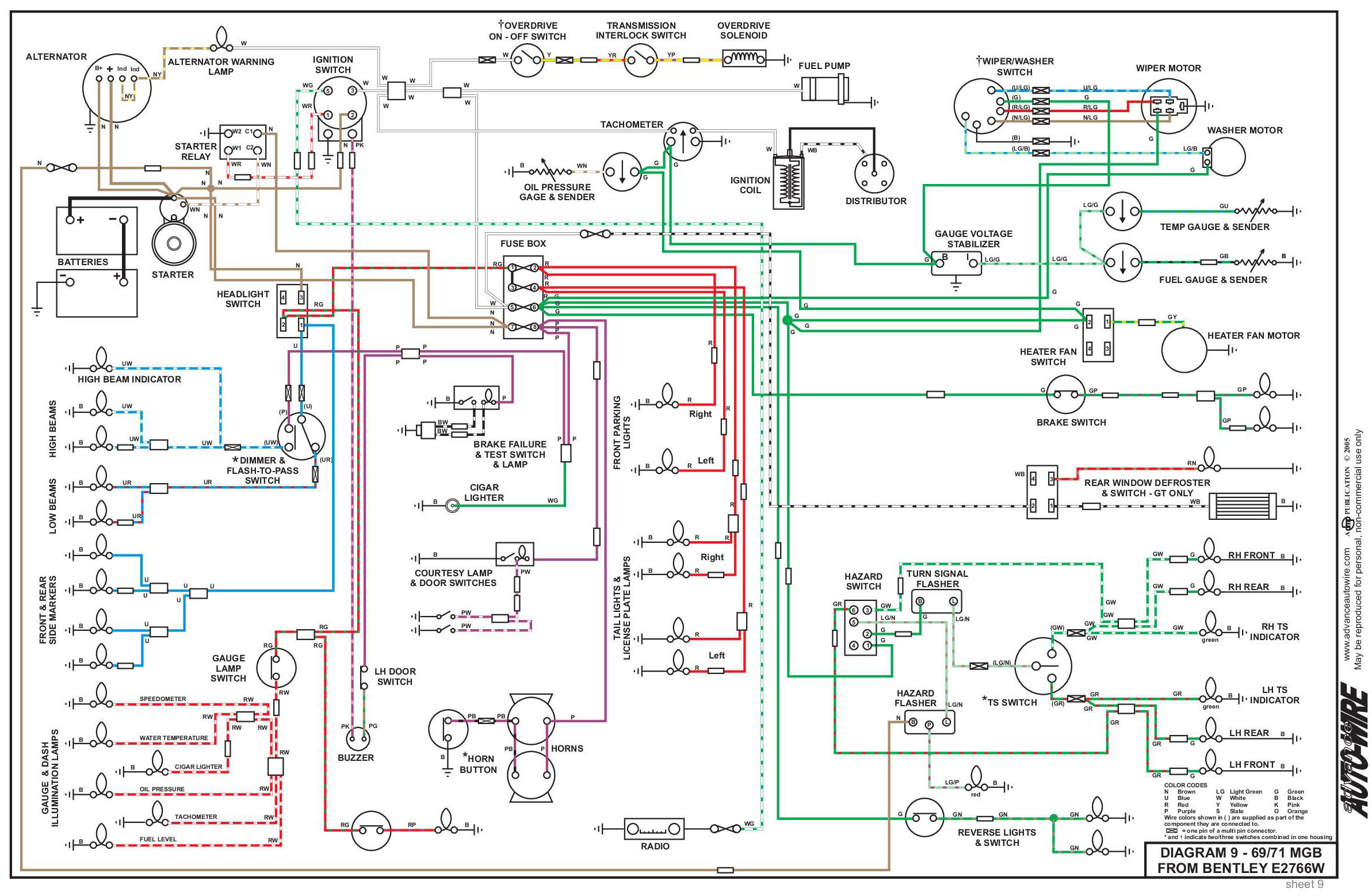 Electrical System Single Headlight Schematic Click Image For Larger View 69 70 Mgb