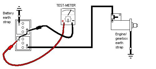 electrical system